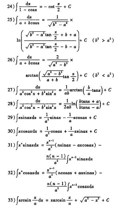 积分公式_机械设计手册