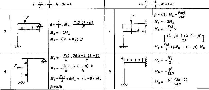 机械资料网 1卷常用资料 常用资料,常用公式