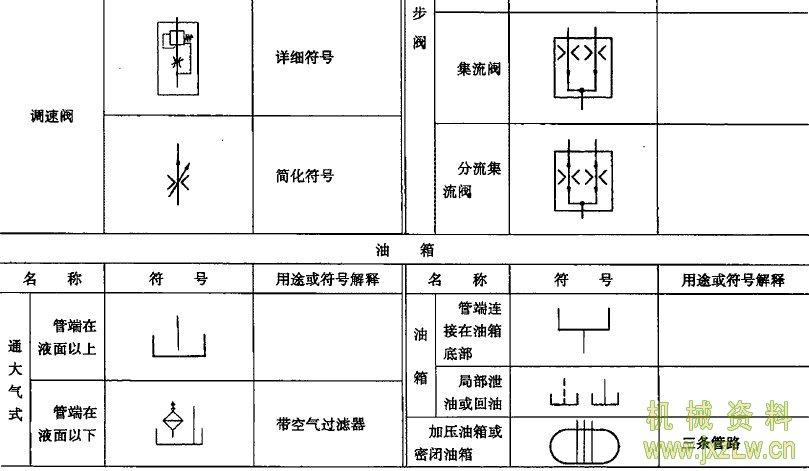 流体传动系统及元件图形符号