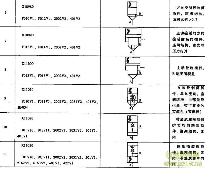 液压控制机构的图形符号图片