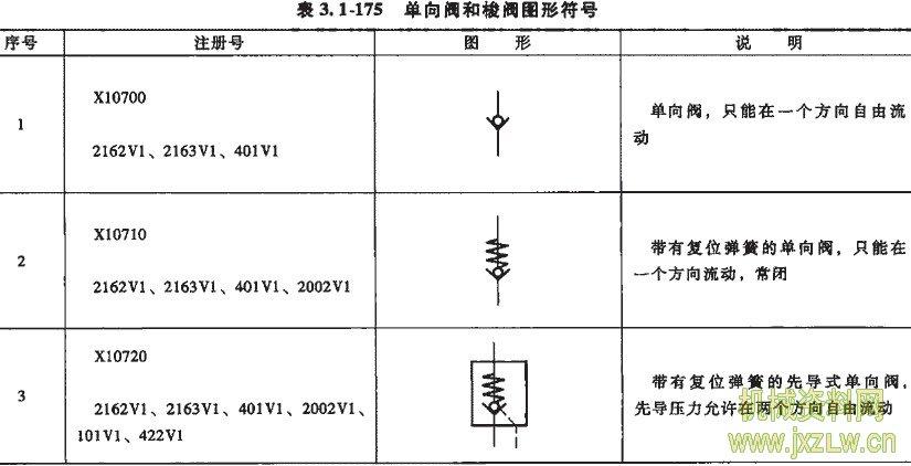 流量换算单位_动单向阀和梭阀图形符号_机械资料网