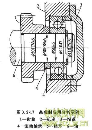 机械闹钟结构图