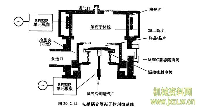 间壁结构展开图
