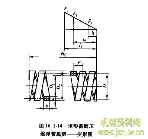 矩形截面圆柱螺旋压缩弹簧图片