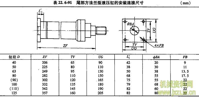 冶金设备用标准液压缸系列图片
