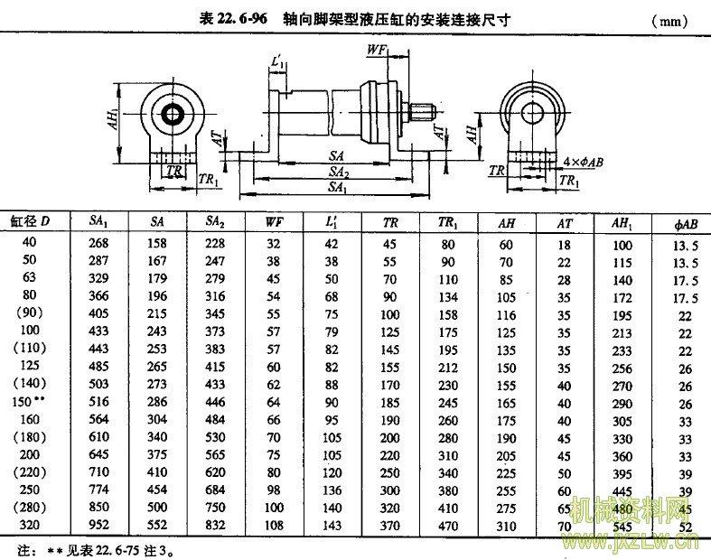 轴向脚架型液压缸的安装连接尺寸图片