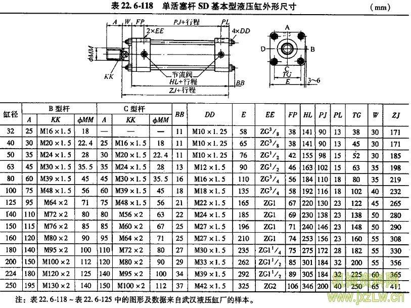 轻型拉杆式液压缸图片