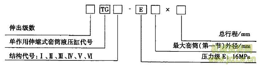 产的tg型液压缸型号