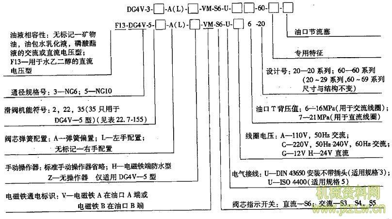 dg4v型带阀芯位置指示开关的电磁换向阀图片