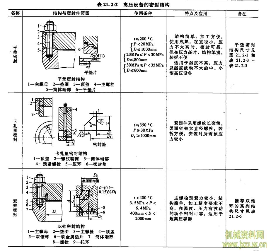 nv32s12m高压板电路图