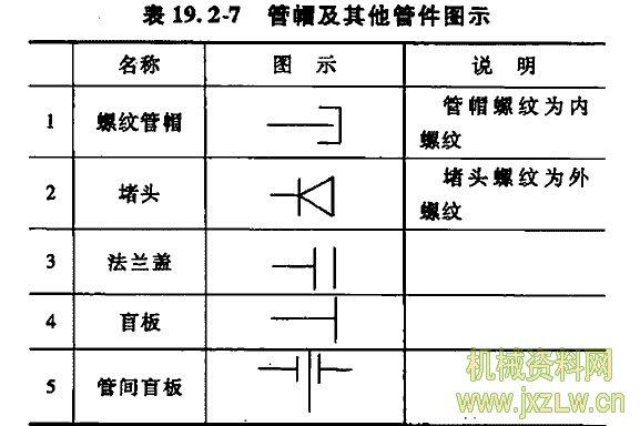 管路系统的图形符号阀门和控制元件