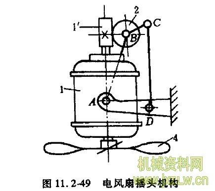 4)电风扇摇头机构