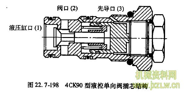 ih系列螺纹插装阀-4ck90螺纹插装液控单向阀图片