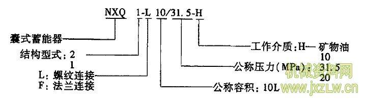奉化液压件厂型号图片