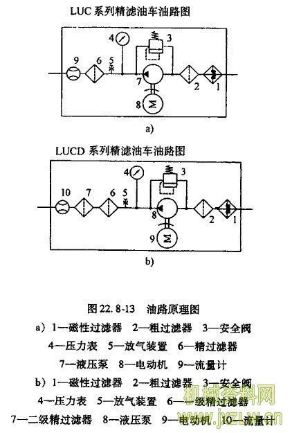 (2)油路原理图(见图22.8-13)