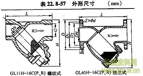 zct电磁水阀-gl型冷却水过滤器