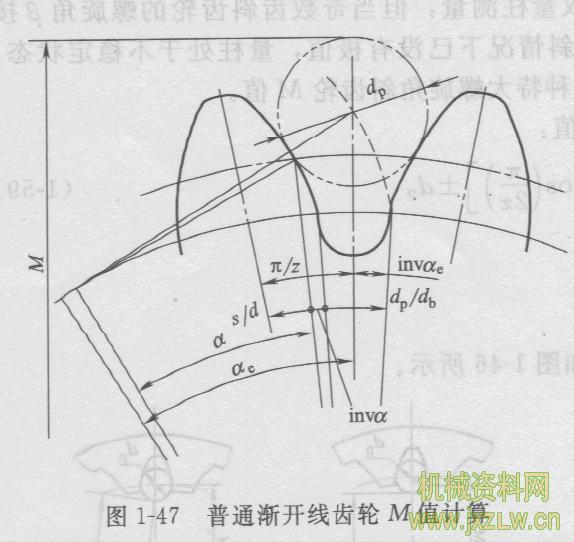 """非对称渐开线齿轮的主要特点是两侧齿廓的齿形角不相等。这种非对称渐开线齿轮可以视为由两个同模数、齿数、分度圆、齿顶圆及齿根圆,不同齿形角、位移量的普通渐开线齿轮,各取其半侧相异齿廓拼合而成的齿轮。非对称渐开线齿轮M值计算如图1-48所示。与普通渐开线齿轮M值计算的主要区别在于,量柱轴线所处的位置不同。对于普通渐开线齿轮,由于齿槽两侧的齿廓对称,量柱轴心线在理论上正处于齿轮齿槽的中心线上。而非对称渐开线齿落由于齿槽两侧的齿廓不对称,量柱轴线要偏离两齿轮声槽原中心线""""一由士偏离角Aa。的解析计算为一"""