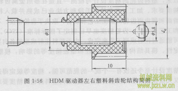 hdm驱动器左右塑料斜齿轮结构简图