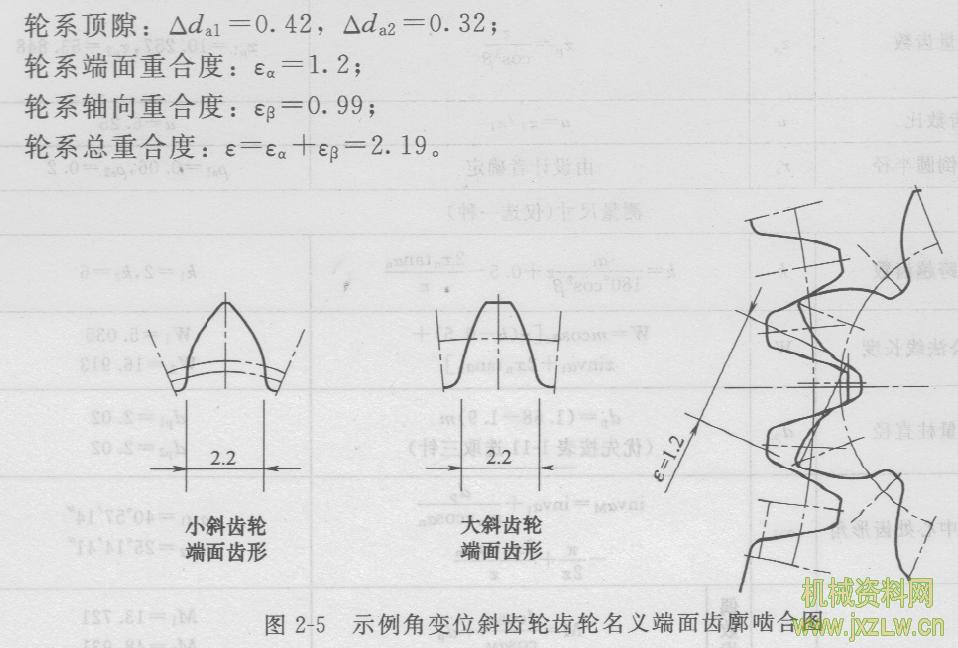 参数斜齿轮传动轮系示例的v参数计算_机械的设计院如皋图片