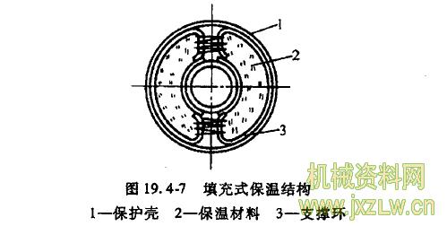 管道保温结构
