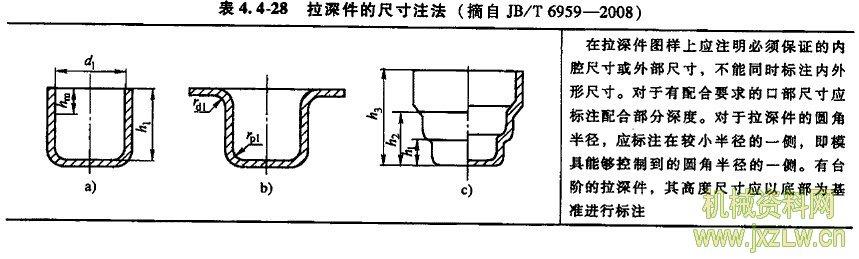 冲压件结构设计的基本参数——拉深件