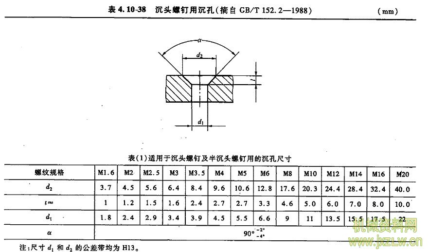 沉孔标准_飞机孔标准尺寸