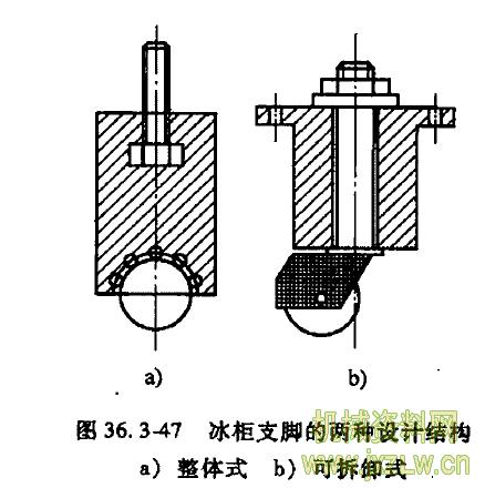 冰柜支脚的两种设计结构