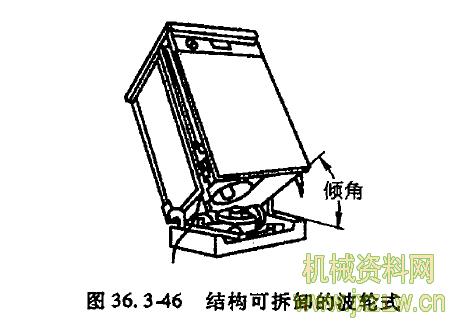 (2)冰柜支脚的结构设计