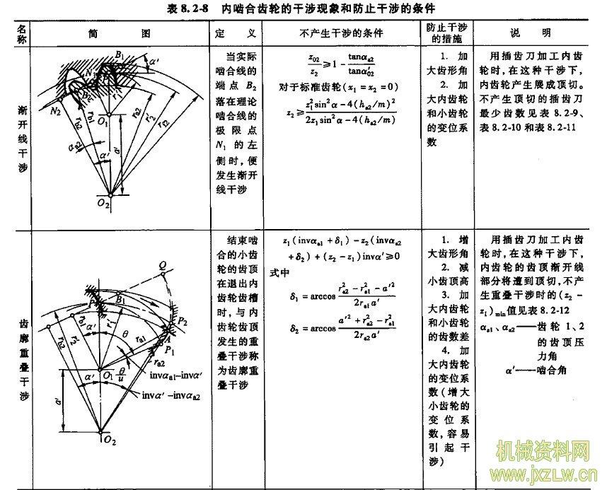 电路 电路图 电子 工程图 平面图 原理图 858_693