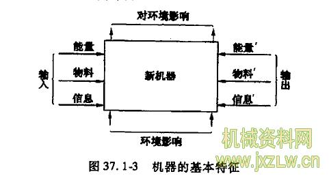 电路基本单元组