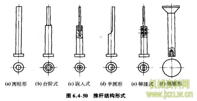 1)推板结构 推板脱模机构不需要回程杆复位。推板通常由导柱导向机构导向和定位.以防止推板孔与型芯间的过度磨损或偏移。推板脱模机构如图6.4-53所示。为防止推板与推杆相分离滑出导柱.可采用螺纹联接(见图6.4-53a)。此种脱模机构在合模时,其底面与模脚之间应留有S=2-3mm的间隙。当导柱足够长时,推板与导柱间也勿需联接(见图图6.