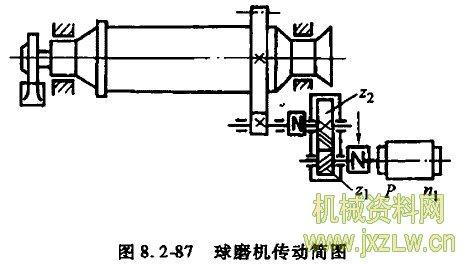 渐开线圆柱齿轮传动设计计算示例