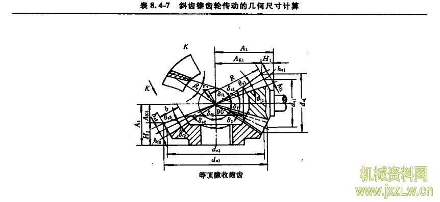 齿轮传动设计图