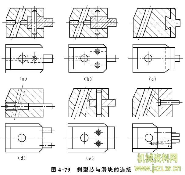 如何设计斜销侧向分型抽芯机构中的滑块和导滑槽?