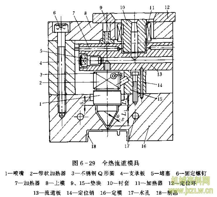 什么是热流道注射模,它的结构特点是什么?