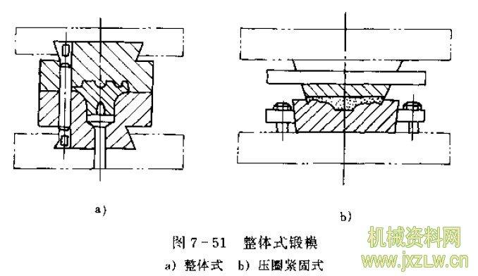 摩擦压力机锻模结构特点是怎样的?