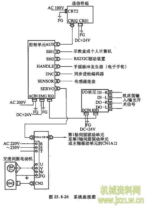 plc控制电动机与制动单元接线图