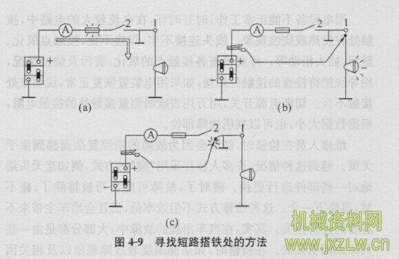 启动机与汽车电路-电器线路导线断路
