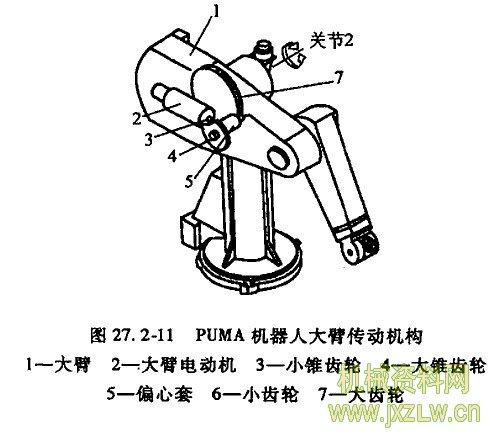 第5卷机电控制 工业机器人
