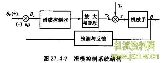 主页 第5卷机电控制 工业机器人    解祸,其参数选择也不十分严格.