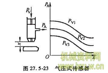 气压式传感器图片