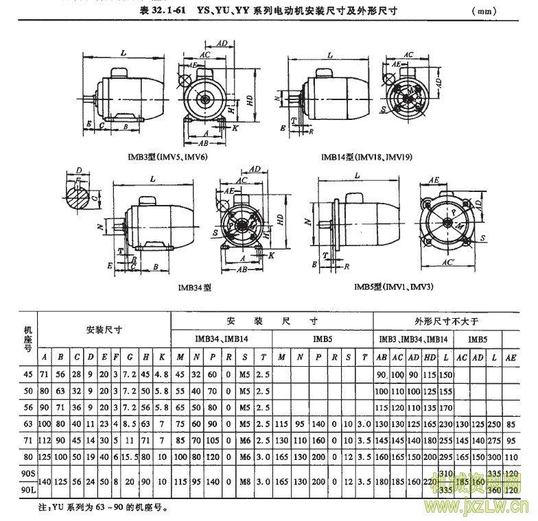 ys,yu,yy系列电动机安装尺寸及外形尺寸