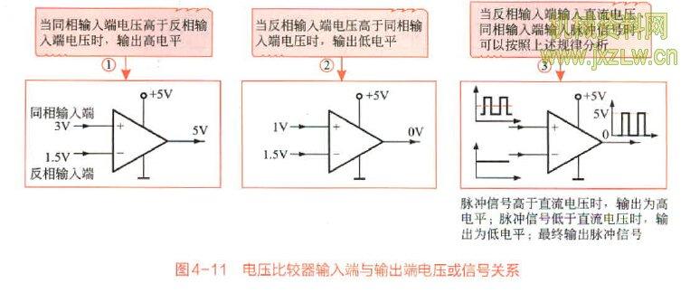 电动自行车-有刷电动机控制器的结构组成
