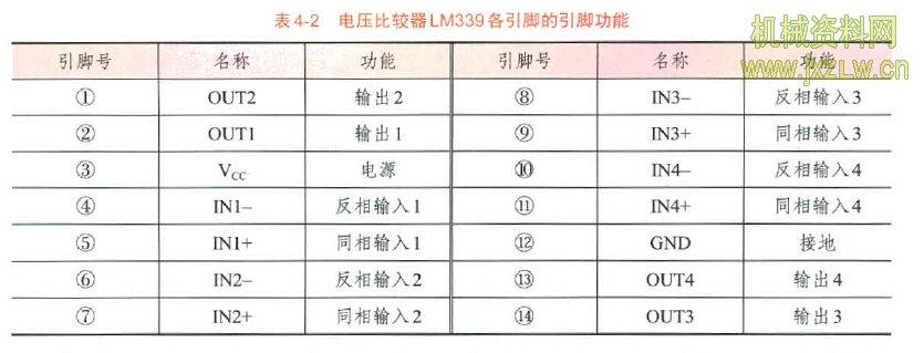 电压比较器lm339各引脚功能