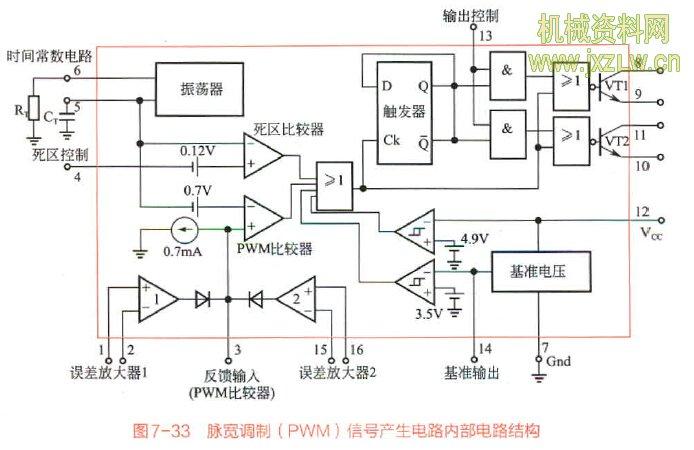 脉宽调制(pwm)信号产生电路内部电路结构