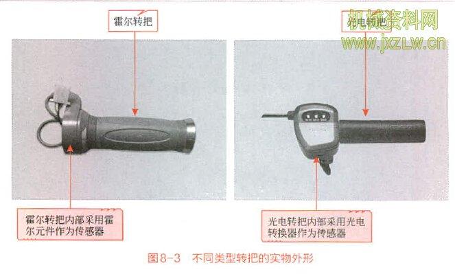 电动自行车-转把的结构组成