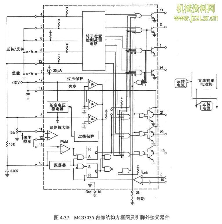mc33035内部结构方框图及引脚外接元器件