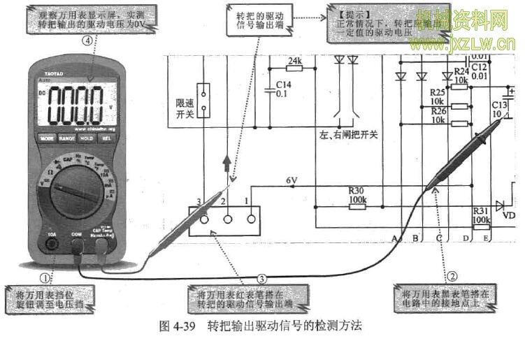 无刷电动自行车仪表盘显示正常但转动转把