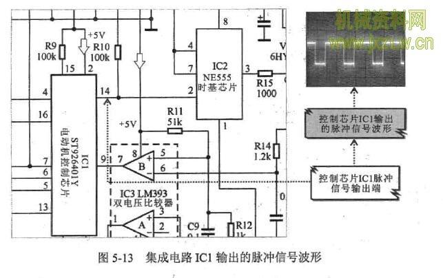 集成电路ic1输出的脉冲信号波形