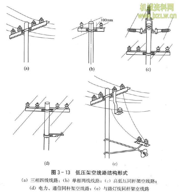 低压架空线路的结构是怎样的?